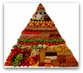 Photo credit: body-detox-info.com/vegan-food-pyramid.html