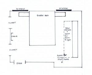 BDRM Plan